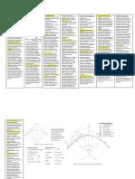 Acordeon .PDF