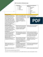 09.COBIT5-Key-Audience-Marketing-Messages.doc