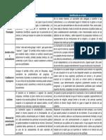 API 2 FILOSOFIA .docx