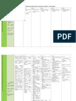 Cartel de Campos Tematicos - Ciencia