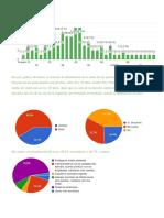 resultado encuestas percepción consumidores RSC