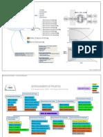 Projetos x Programas x Portfólio.pdf