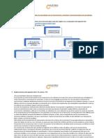 TAREA Entendiendo Los Lineamientos, Estándares y DBA