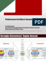 MateriPelatihan - Bu Inda PelaksanaanSertifikasiKompetensiKerja.pptx