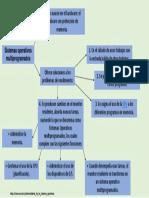 PCT1 (Sistemas Operativos Multiprogramados).pptx