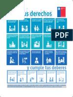 Derechos y deberes de los pacientes - Chile