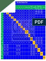 Filler Metal Selection Chart