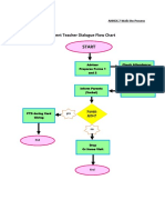ANNEX 7 Walk the Process Guidelines