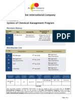 Chemical Management Program