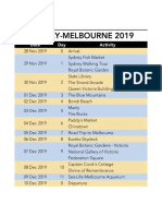 Sydney Melbourne Itinerary