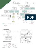 UMTL-diagramas.docx