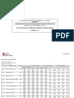LP BAREMACI_N EDUCACION INFANTIL.pdf