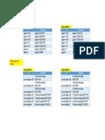 Conversion Formula.pdf
