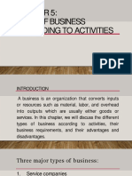 Types of business according to activities