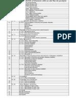 AFP_ICD_10 (2).xls