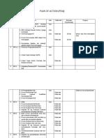 Plan of Action (Poa) Kps