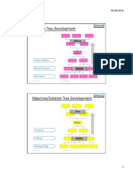 PPT Slides Problem Solution Tree Response Choice