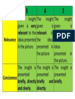 Expressing Insights Rubric.docx