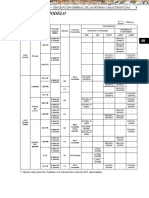 Manual Toyota Land Cruiser Linea de Modelos