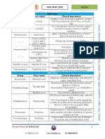 4. Virus Classification_ANA GPAT