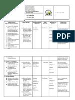 2019-2020 Villa Aurora Nhs Action Plan