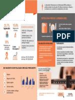 Desnutrición Relacionada con la Enfermedad DRE