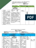 Planificacion HH 1 CORREGIDA