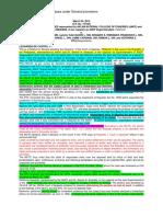 LTD Cases Under General Provisions Digest