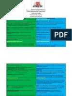 Cuadro Comparativo Modelos Pedagógicos Ufps