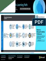 Azure Fundamentals Path (May 2019)
