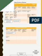 Sample data Characterization in school.pptx