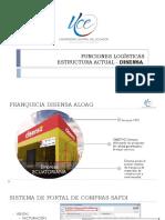 Presentación Funciones Logisticas (Disensa)