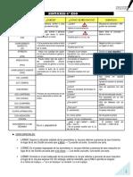 AP TODO - Sintaxis 4º ESO.pdf