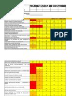 2. F-CG-MS-027 Matriz Única de Disponibilidad V0 2019