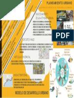 Formulación Del Modelo de Desarrollo Urbano