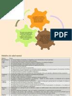 2. Teoría, Fundamentos y Modelos