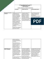 Matriz de Analisis Praxis Pedagogica