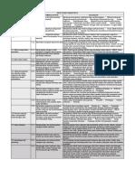 Rancangan PdPc Tahunan Sains Tingkatan 2