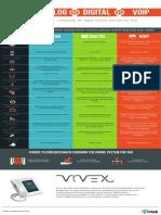 analogvsdigitalvsvoip-161129040115.pdf