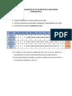 Volumenes Provenientes de Los Efluentes de La Mini Central Hidroelectrica