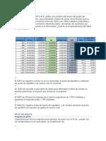 final financiera Giovanny.docx