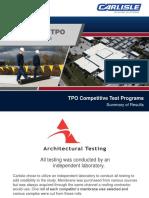 8778 en TPO Competitive Test Program