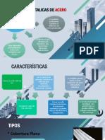 Materiales de Construccion Ppt (1)