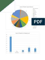 Sports Profile Graphs