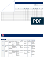 Procurement Risk Register 2