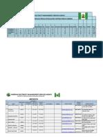 Certified Contractors -NERC NIGERIA