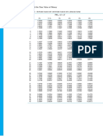 valvetables.pdf