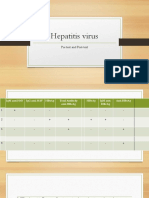 Hepatitis virus quiz IMO.pptx
