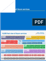 Azure Services Overview