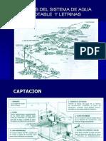 3.- Partes Del Sistema de Agua Potable Sin Planta de Tratamiento